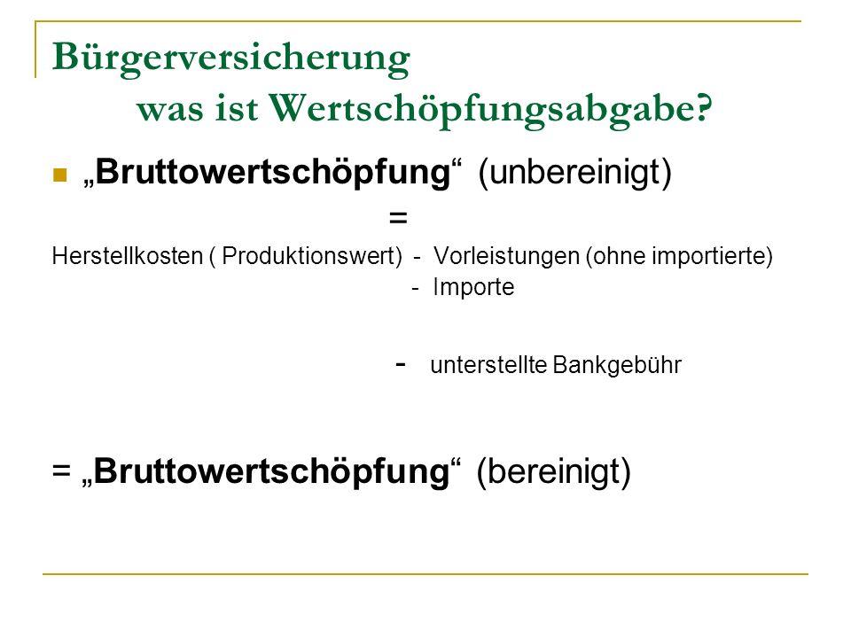 Bruttowertschöpfung (unbereinigt) = Herstellkosten ( Produktionswert) - Vorleistungen (ohne importierte) - Importe - unterstellte Bankgebühr = Bruttow
