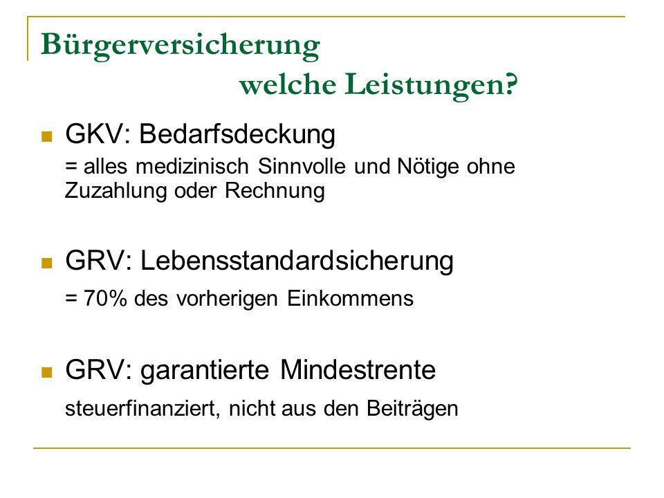 GKV: Bedarfsdeckung = alles medizinisch Sinnvolle und Nötige ohne Zuzahlung oder Rechnung GRV: Lebensstandardsicherung = 70% des vorherigen Einkommens