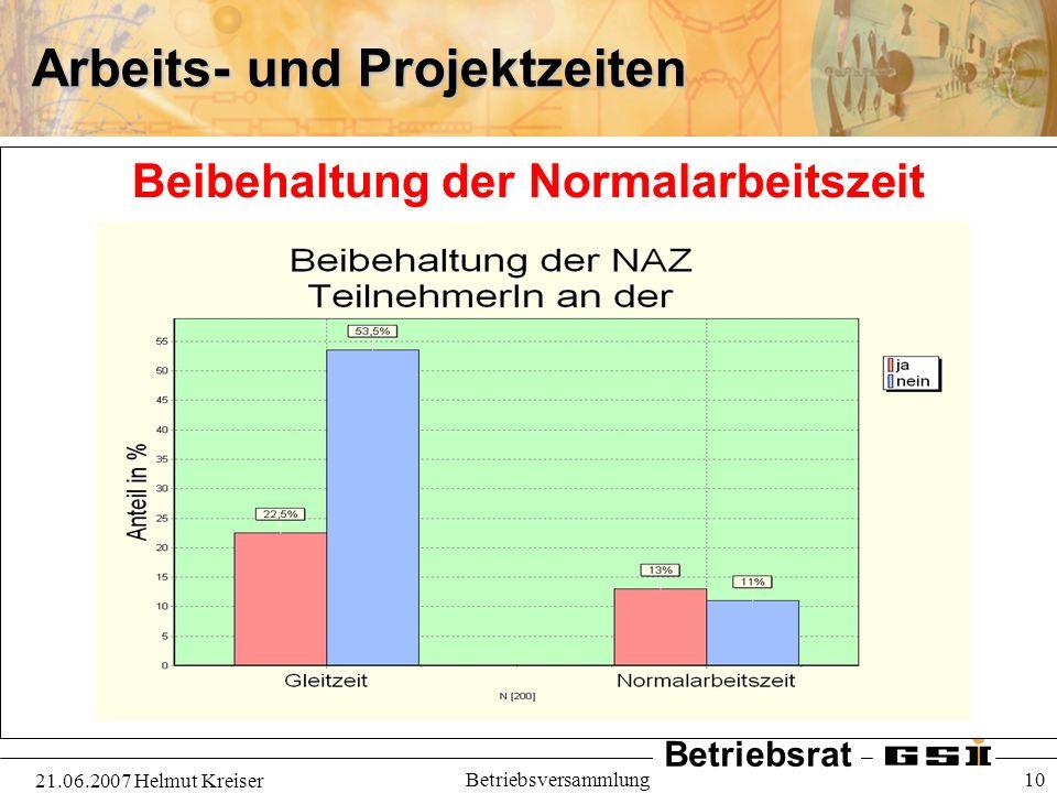 Betriebsrat 21.06.2007 Helmut Kreiser Betriebsversammlung 10 Arbeits- und Projektzeiten Beibehaltung der Normalarbeitszeit