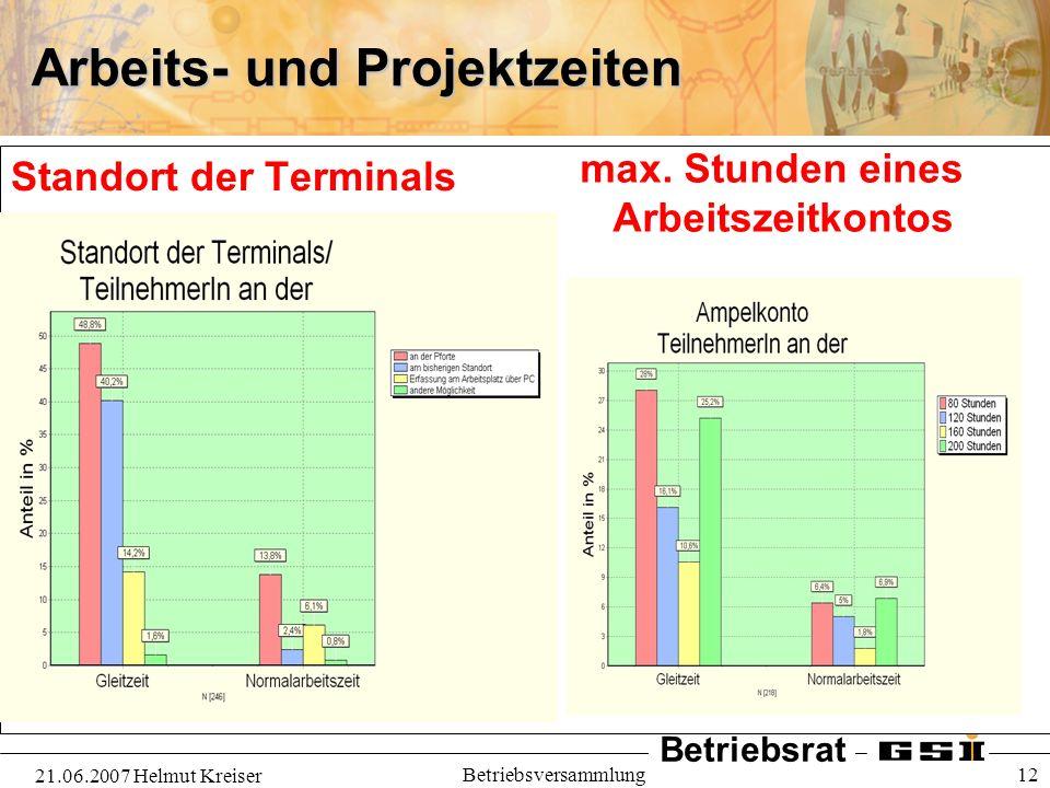 Betriebsrat 21.06.2007 Helmut Kreiser Betriebsversammlung 12 Arbeits- und Projektzeiten Standort der Terminals max. Stunden eines Arbeitszeitkontos