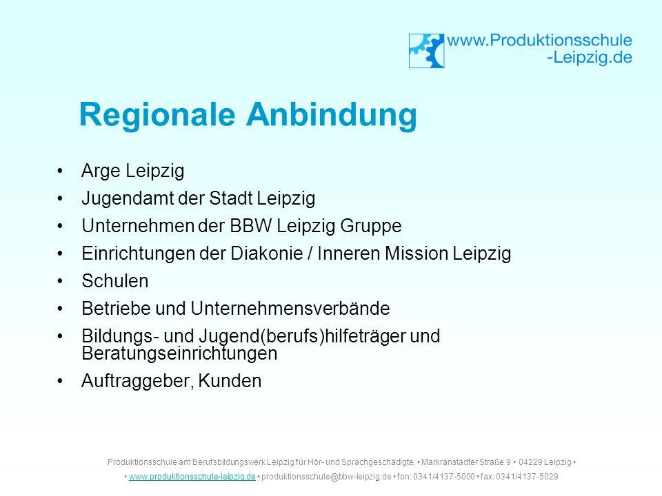 Regionale Anbindung Arge Leipzig Jugendamt der Stadt Leipzig Unternehmen der BBW Leipzig Gruppe Einrichtungen der Diakonie / Inneren Mission Leipzig S