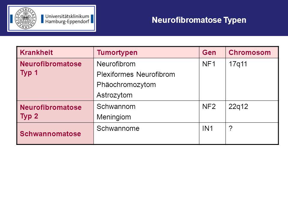 Krankheit Tumortypen GenChromosom Neurofibromatose Typ 1 Neurofibrom Plexiformes Neurofibrom Phäochromozytom Astrozytom NF117q11 Neurofibromatose Typ