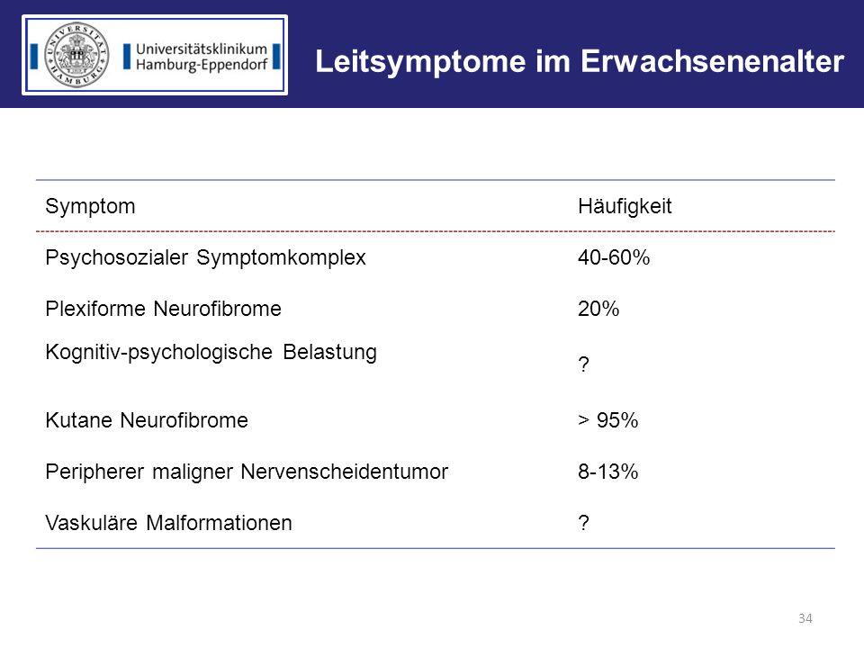 Leitsymptome im Erwachsenenalter 34 SymptomHäufigkeit Psychosozialer Symptomkomplex40-60% Plexiforme Neurofibrome20% Kognitiv-psychologische Belastung