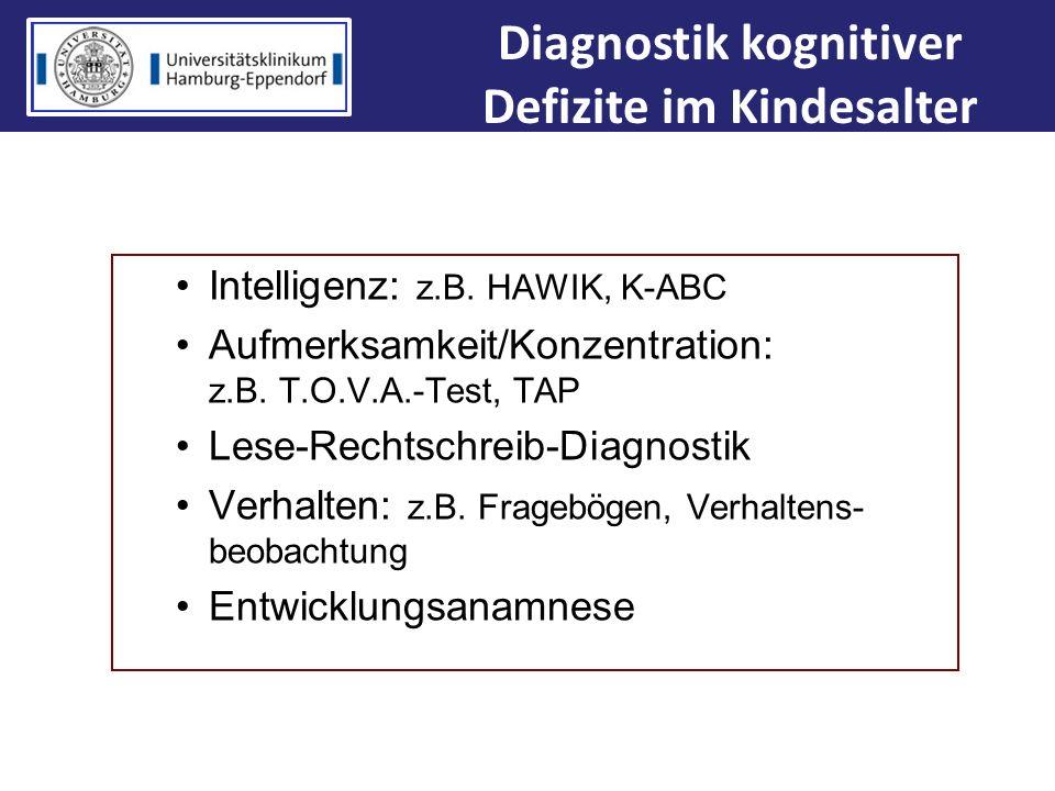 Intelligenz: z.B. HAWIK, K-ABC Aufmerksamkeit/Konzentration: z.B. T.O.V.A.-Test, TAP Lese-Rechtschreib-Diagnostik Verhalten: z.B. Fragebögen, Verhalte