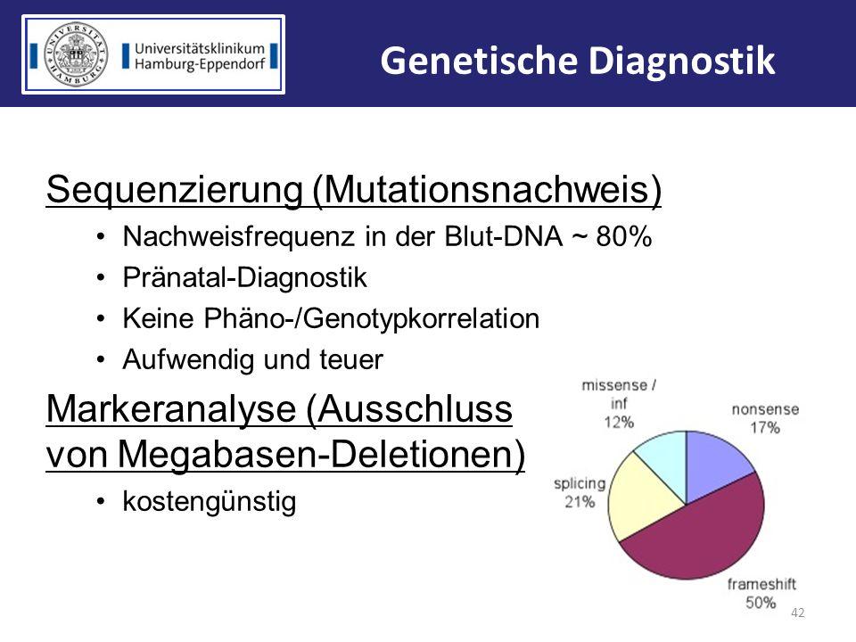 Sequenzierung (Mutationsnachweis) Nachweisfrequenz in der Blut-DNA ~ 80% Pränatal-Diagnostik Keine Phäno-/Genotypkorrelation Aufwendig und teuer Marke