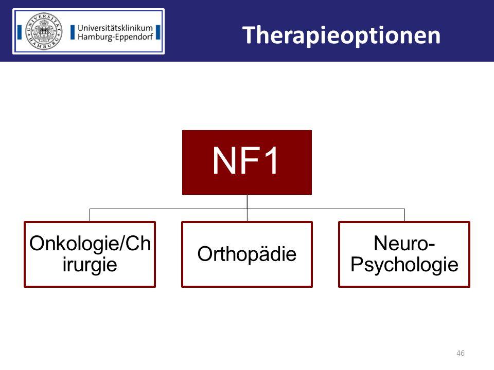 46 Therapieoptionen NF1 Onkologie/Ch irurgie Orthopädie Neuro- Psychologie