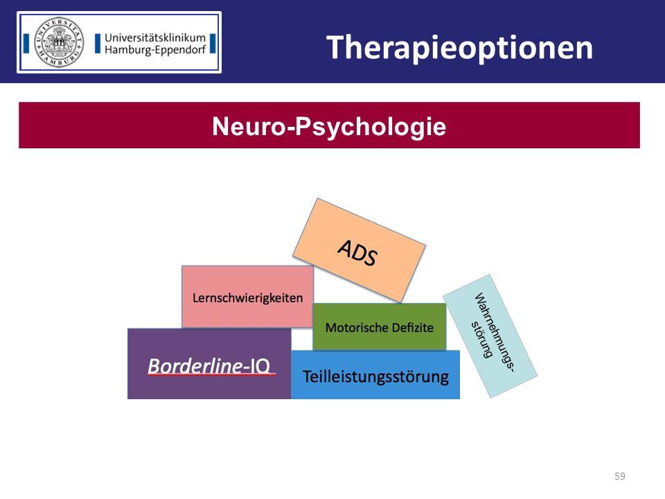 59 Neuro-Psychologie Therapieoptionen Wahrnehmungs- störung