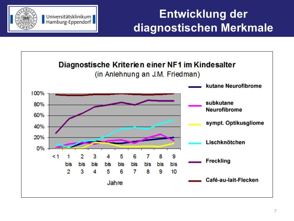 Entwicklung der diagnostischen Merkmale 7