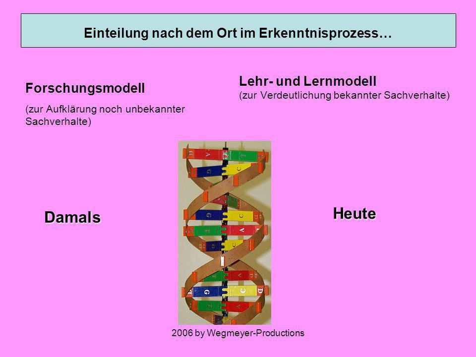 2006 by Wegmeyer-Productions Einteilung nach Realitätsbereichen… Denkmodelle (theoriebezogen, ideel) z.B. symbolische Modelle wie chem. Formeln, elekt