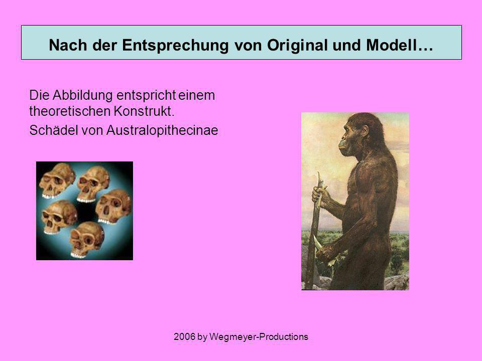 2006 by Wegmeyer-Productions Einteilung nach der Entsprechung von Originalen und Modell… Die Abbildung entspricht gegenständlichem Original in analoge