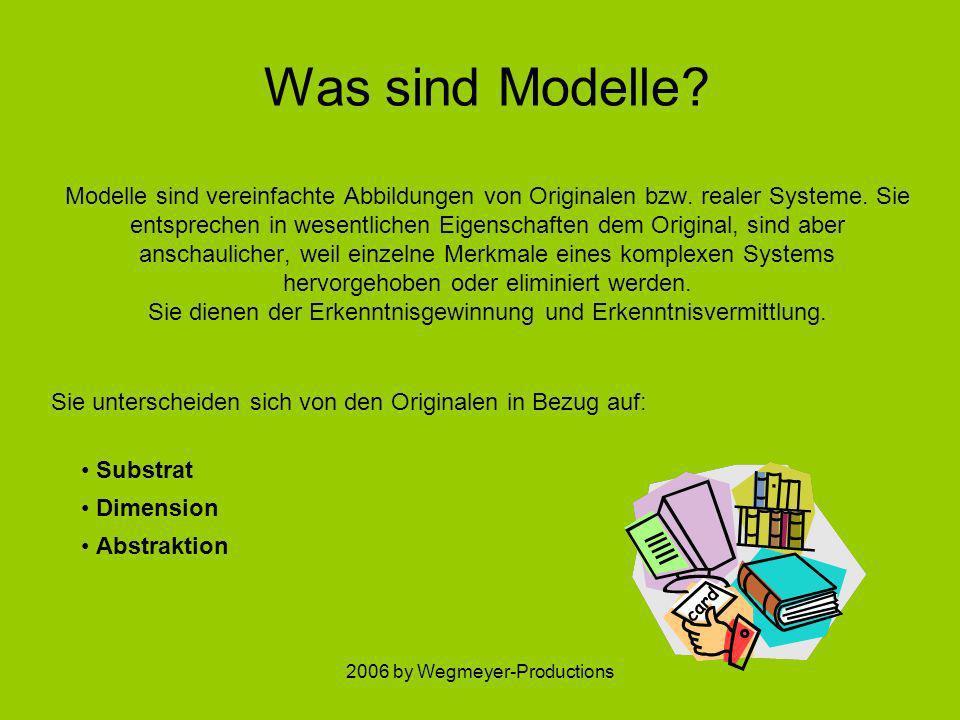 2006 by Wegmeyer-Productions Einteilung nach der Entsprechung von Originalen und Modell… Homologmodell