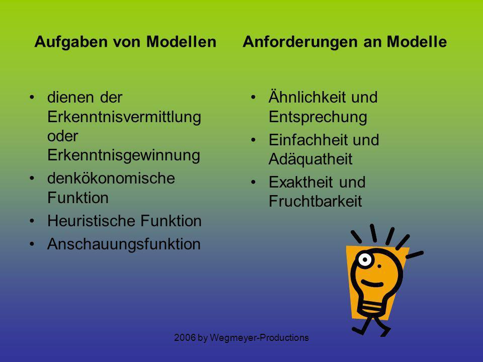 2006 by Wegmeyer-Productions dienen der Erkenntnisvermittlung oder Erkenntnisgewinnung denkökonomische Funktion Heuristische Funktion Anschauungsfunktion Ähnlichkeit und Entsprechung Einfachheit und Adäquatheit Exaktheit und Fruchtbarkeit Aufgaben von ModellenAnforderungen an Modelle