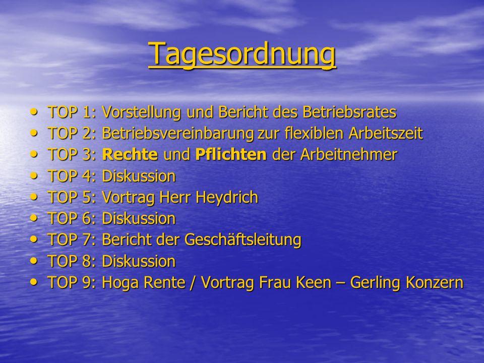 Tagesordnung TOP 1: Vorstellung und Bericht des Betriebsrates TOP 1: Vorstellung und Bericht des Betriebsrates TOP 2: Betriebsvereinbarung zur flexiblen Arbeitszeit TOP 2: Betriebsvereinbarung zur flexiblen Arbeitszeit TOP 3: Rechte und Pflichten der Arbeitnehmer TOP 3: Rechte und Pflichten der Arbeitnehmer TOP 4: Diskussion TOP 4: Diskussion TOP 5: Vortrag Herr Heydrich TOP 5: Vortrag Herr Heydrich TOP 6: Diskussion TOP 6: Diskussion TOP 7: Bericht der Geschäftsleitung TOP 7: Bericht der Geschäftsleitung TOP 8: Diskussion TOP 8: Diskussion TOP 9: Hoga Rente / Vortrag Frau Keen – Gerling Konzern TOP 9: Hoga Rente / Vortrag Frau Keen – Gerling Konzern