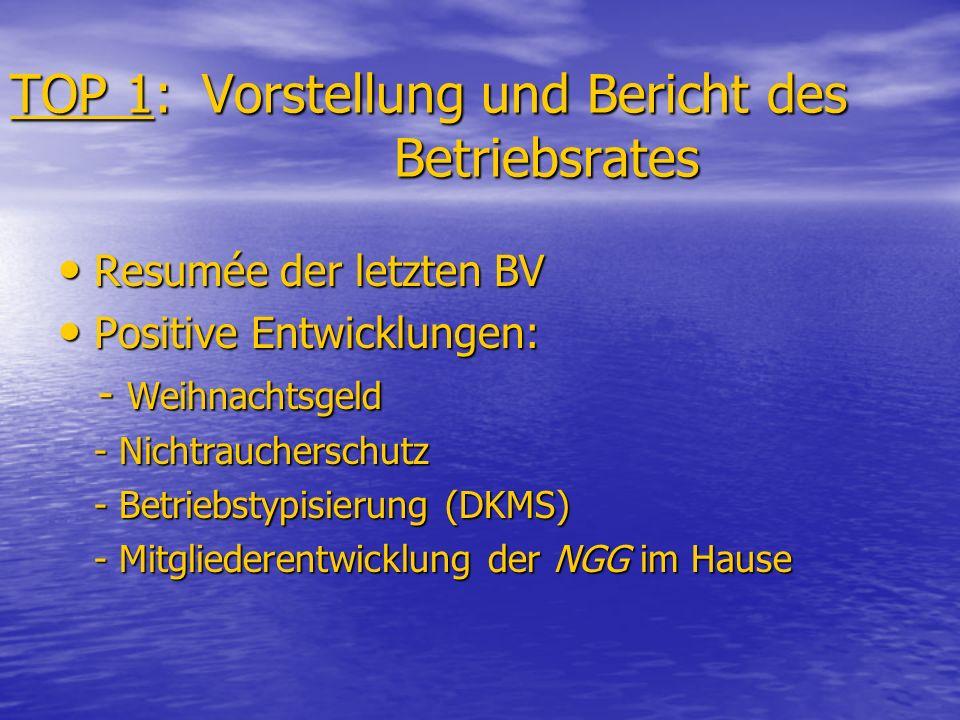 TOP 1:Vorstellung und Bericht des Betriebsrates Resumée der letzten BV Resumée der letzten BV Positive Entwicklungen: Positive Entwicklungen: - Weihna