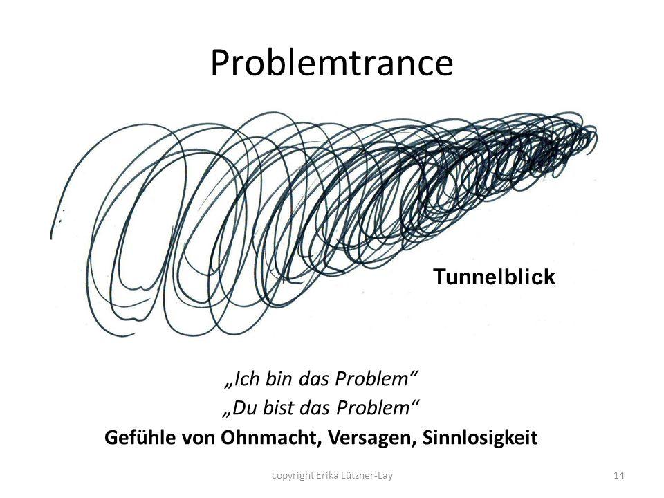 copyright Erika Lützner-Lay14 Problemtrance Ich bin das Problem Du bist das Problem Gefühle von Ohnmacht, Versagen, Sinnlosigkeit Tunnelblick