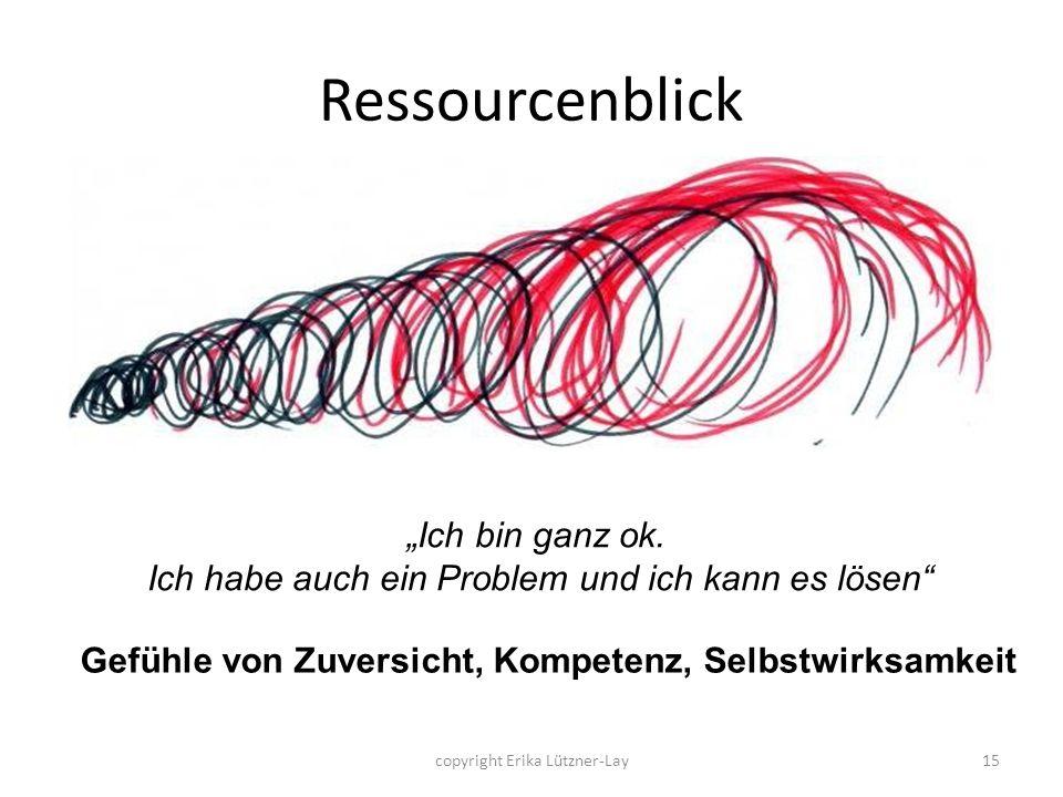 copyright Erika Lützner-Lay15 Ressourcenblick Ich bin ganz ok. Ich habe auch ein Problem und ich kann es lösen Gefühle von Zuversicht, Kompetenz, Selb