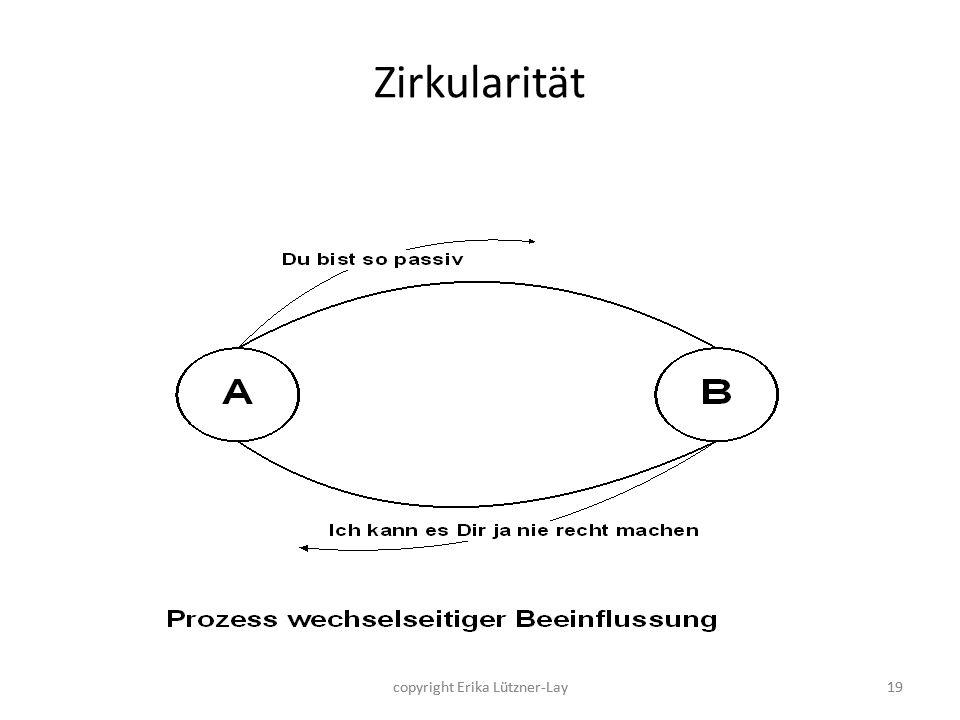 19 Zirkularität 19copyright Erika Lützner-Lay