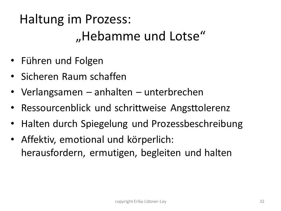copyright Erika Lützner-Lay32 Haltung im Prozess: Hebamme und Lotse Führen und Folgen Sicheren Raum schaffen Verlangsamen – anhalten – unterbrechen Re