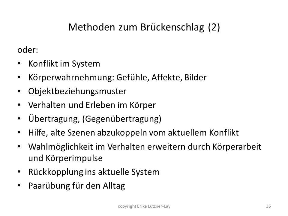 36 Methoden zum Brückenschlag (2) oder: Konflikt im System Körperwahrnehmung: Gefühle, Affekte, Bilder Objektbeziehungsmuster Verhalten und Erleben im