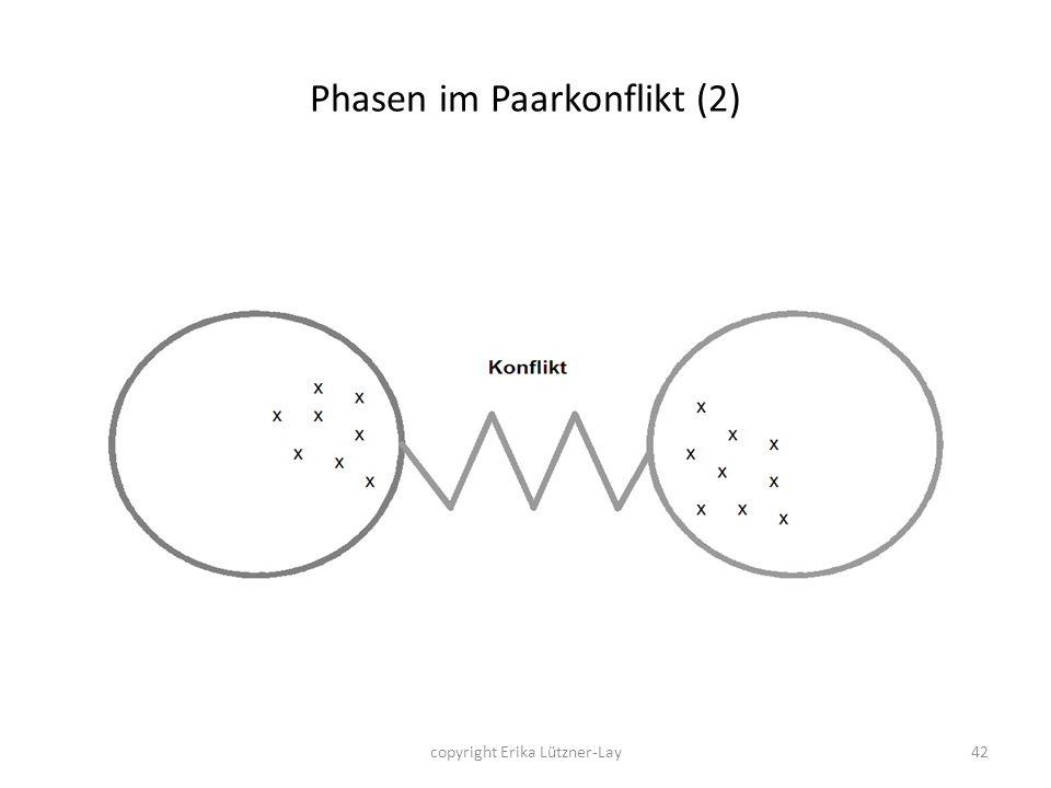 copyright Erika Lützner-Lay42 Phasen im Paarkonflikt (2)