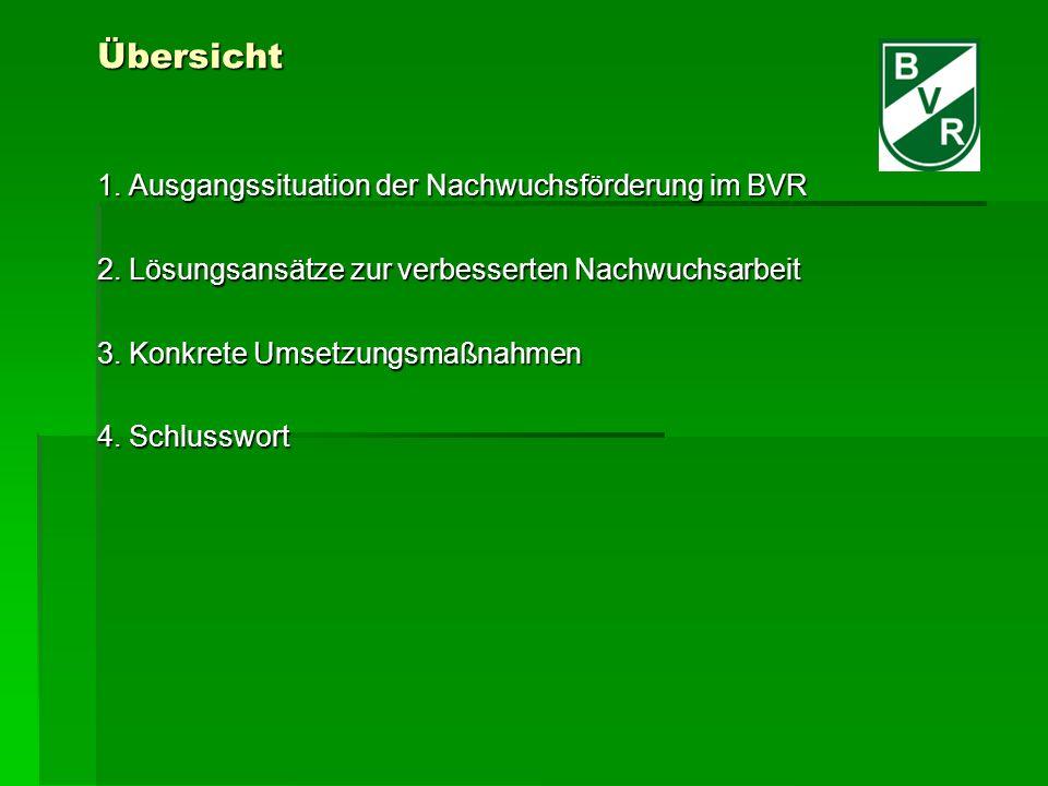 Übersicht 1. Ausgangssituation der Nachwuchsförderung im BVR 2.