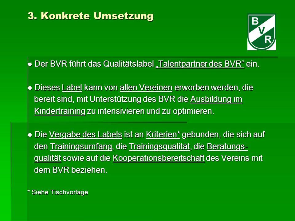 3. Konkrete Umsetzung Der BVR führt das Qualitätslabel Talentpartner des BVR ein.