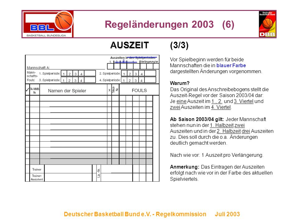 Regeländerungen 2003 (6) Deutscher Basketball Bund e.V. - Regelkommission Juli 2003 Vor Spielbeginn werden für beide Mannschaften die in blauer Farbe