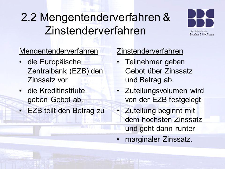 Berufsbildende Schulen 2 Wolfsburg 2.2 Mengentenderverfahren & Zinstenderverfahren Mengentenderverfahren die Europäische Zentralbank (EZB) den Zinssat