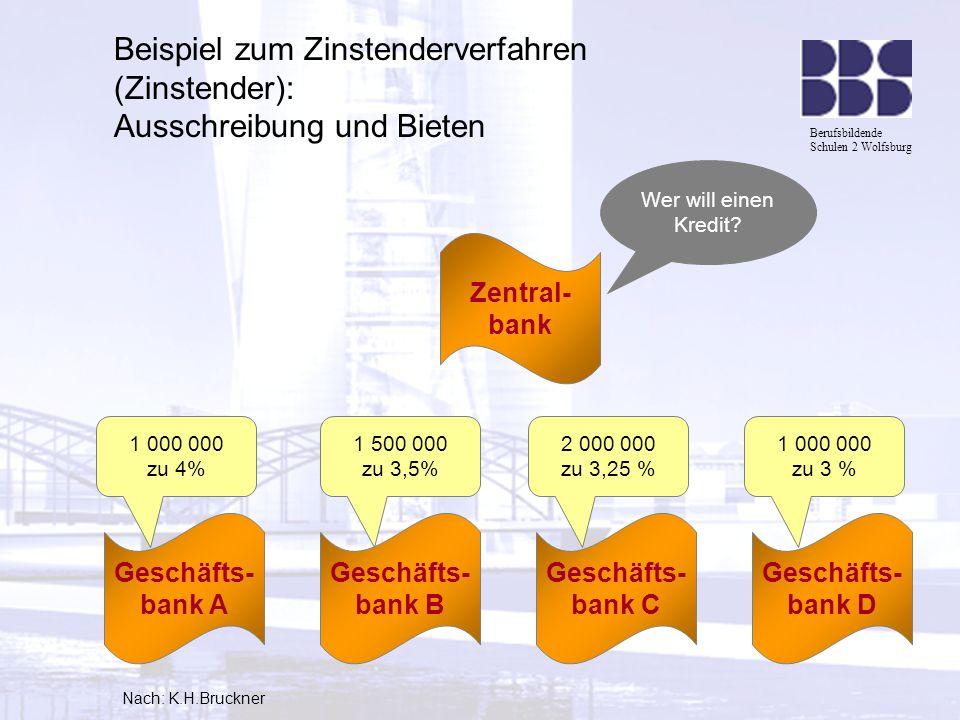 Berufsbildende Schulen 2 Wolfsburg 1 500 000 zu 3,5% Beispiel zum Zinstenderverfahren (Zinstender): Ausschreibung und Bieten Zentral- bank Geschäfts-