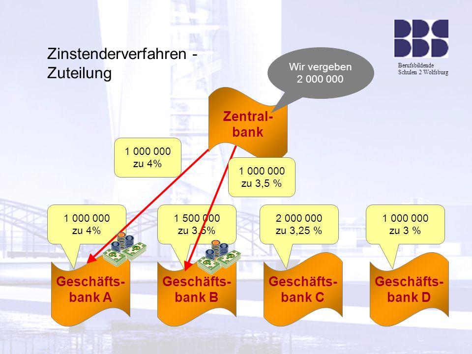 Berufsbildende Schulen 2 Wolfsburg 1 500 000 zu 3,5% Zinstenderverfahren - Zuteilung Zentral- bank Geschäfts- bank A Geschäfts- bank B Geschäfts- bank