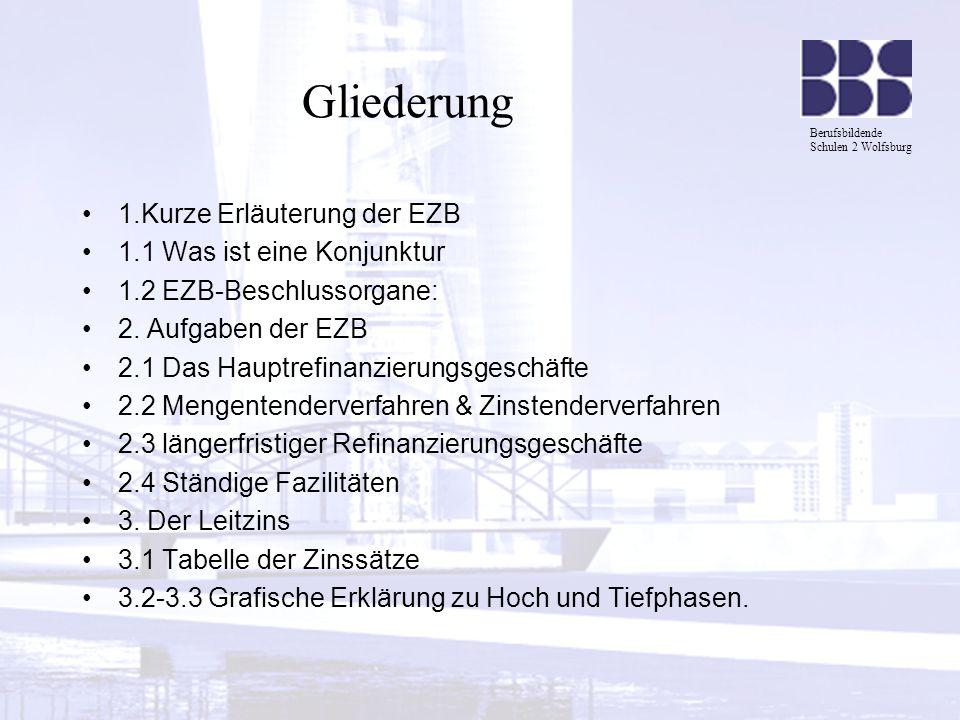 Berufsbildende Schulen 2 Wolfsburg 1.Kurze Erläuterung der EZB Die EZB ist die Zentralbank für die gemeinsame europäische Währung => Hauptaufgabe: Gewährleistung der Kaufkraft des Euros und somit der Preisstabilität im Euroraum.