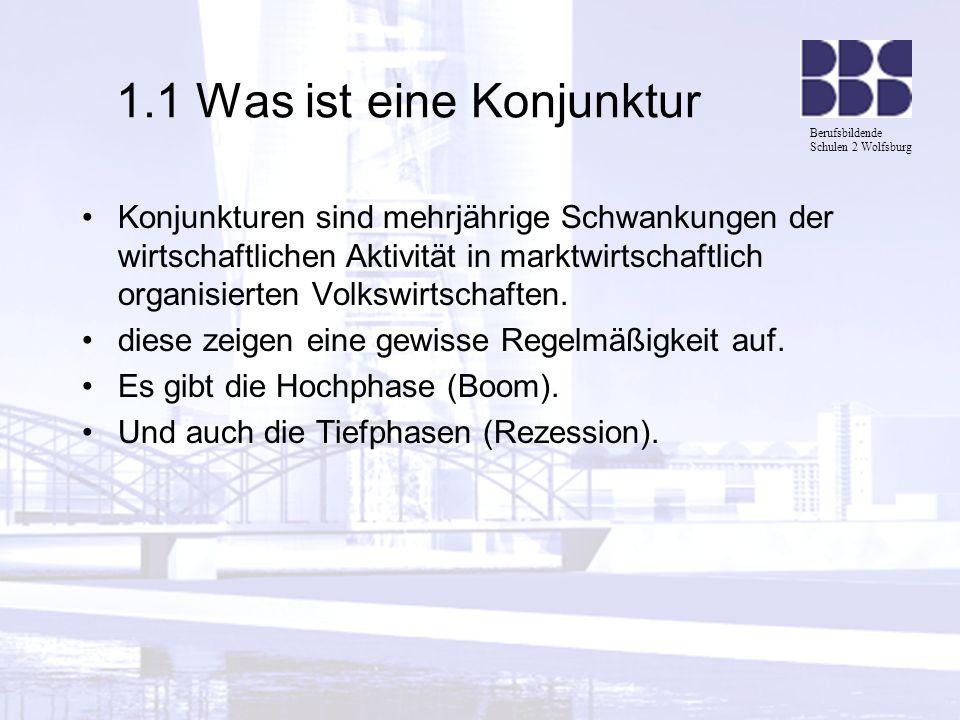 Berufsbildende Schulen 2 Wolfsburg 1.1 Was ist eine Konjunktur Konjunkturen sind mehrjährige Schwankungen der wirtschaftlichen Aktivität in marktwirts