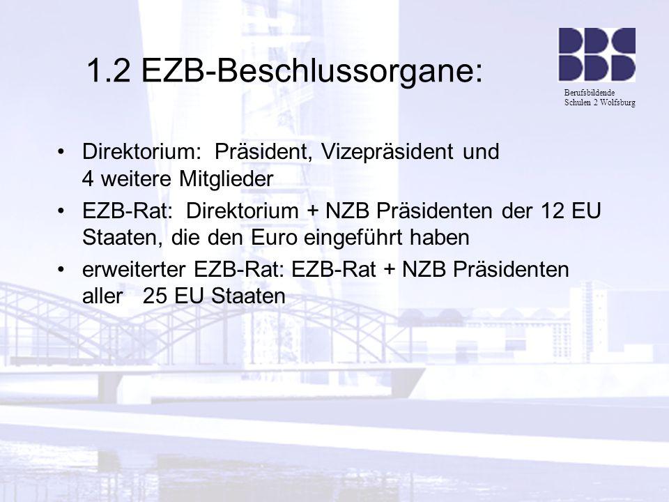 Berufsbildende Schulen 2 Wolfsburg 1.2 EZB-Beschlussorgane: Direktorium: Präsident, Vizepräsident und 4 weitere Mitglieder EZB-Rat: Direktorium + NZB