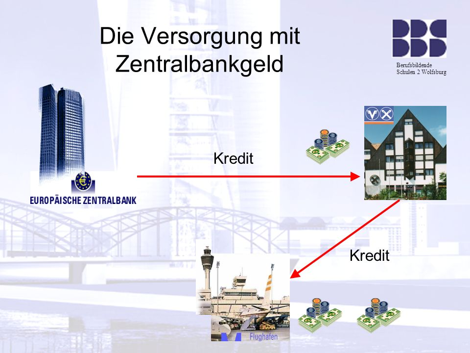 Berufsbildende Schulen 2 Wolfsburg 2.Aufgaben der EZB Preisstabilität zu gewährleisten.