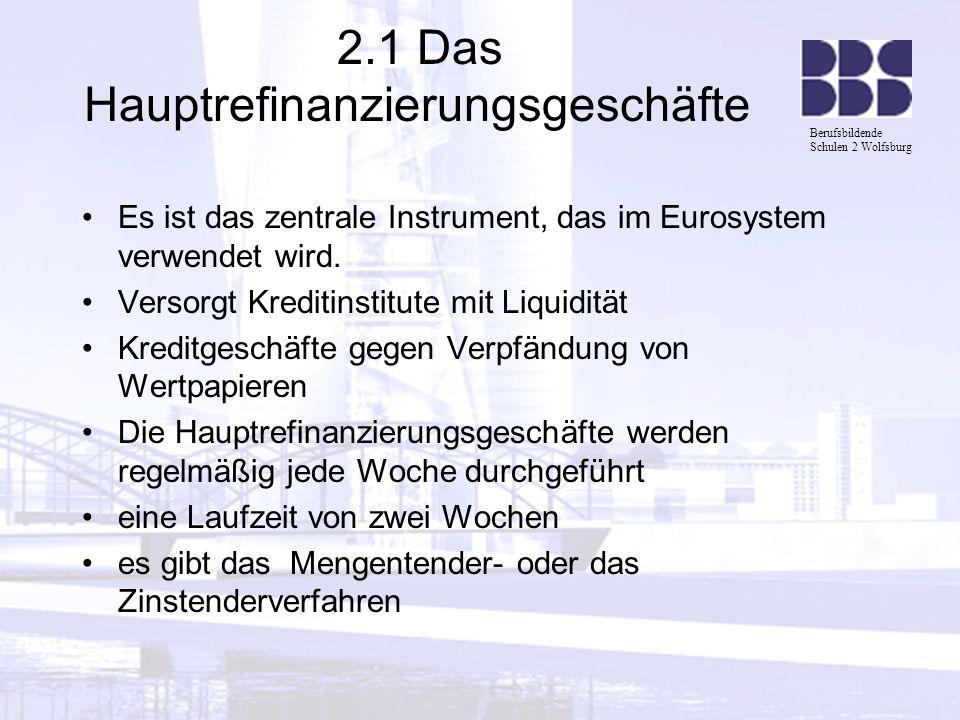 Berufsbildende Schulen 2 Wolfsburg 2.1 Das Hauptrefinanzierungsgeschäfte Es ist das zentrale Instrument, das im Eurosystem verwendet wird. Versorgt Kr