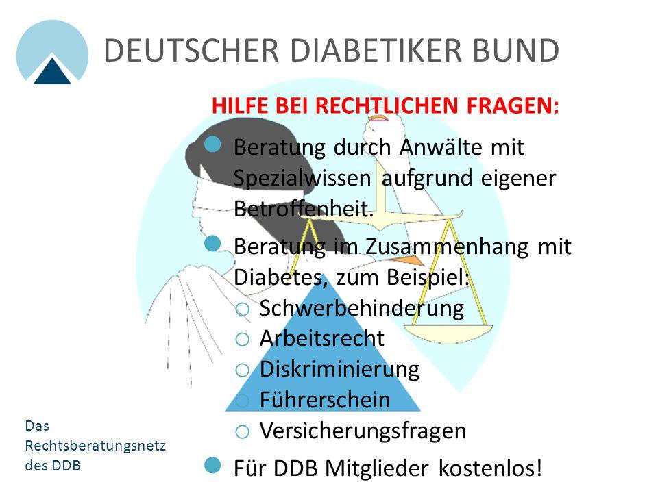 Ziele: Aktive Gesundheitspolitik zur Früherkennung des Diabetes und Verhinderung von Folgeerkrankungen Patientenbeteiligung bei gesundheitspolitischen