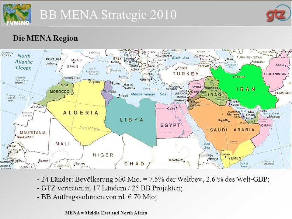 BB MENA Strategie 2010 - GNB - Auftragsvolumen von rd.