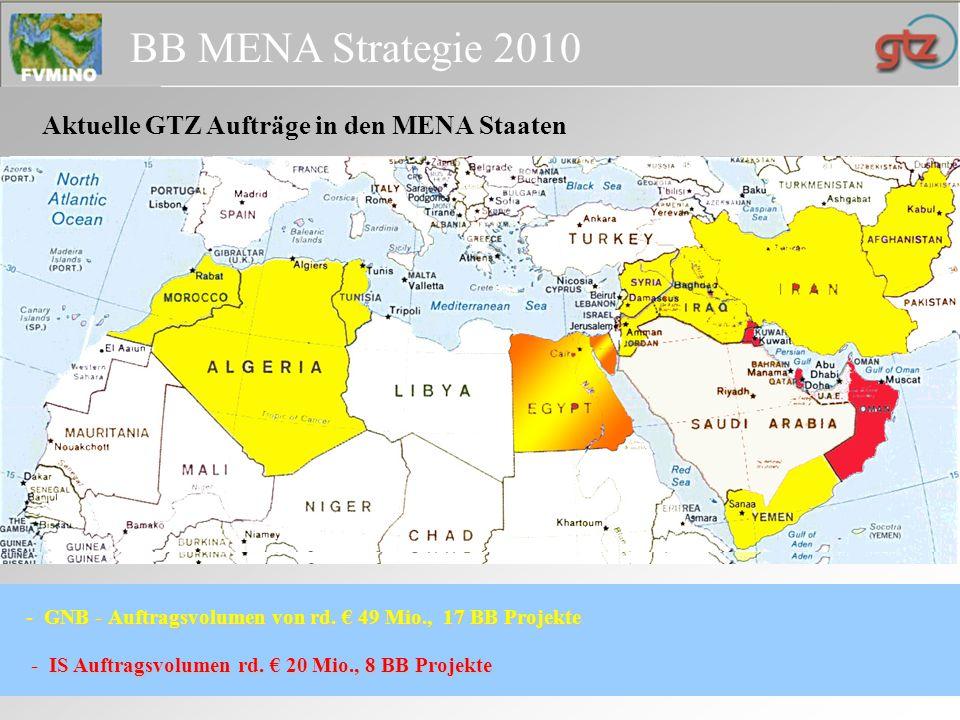 BB MENA Strategie 2010 Weltreligion höch.Konflikt- Kriegspot.