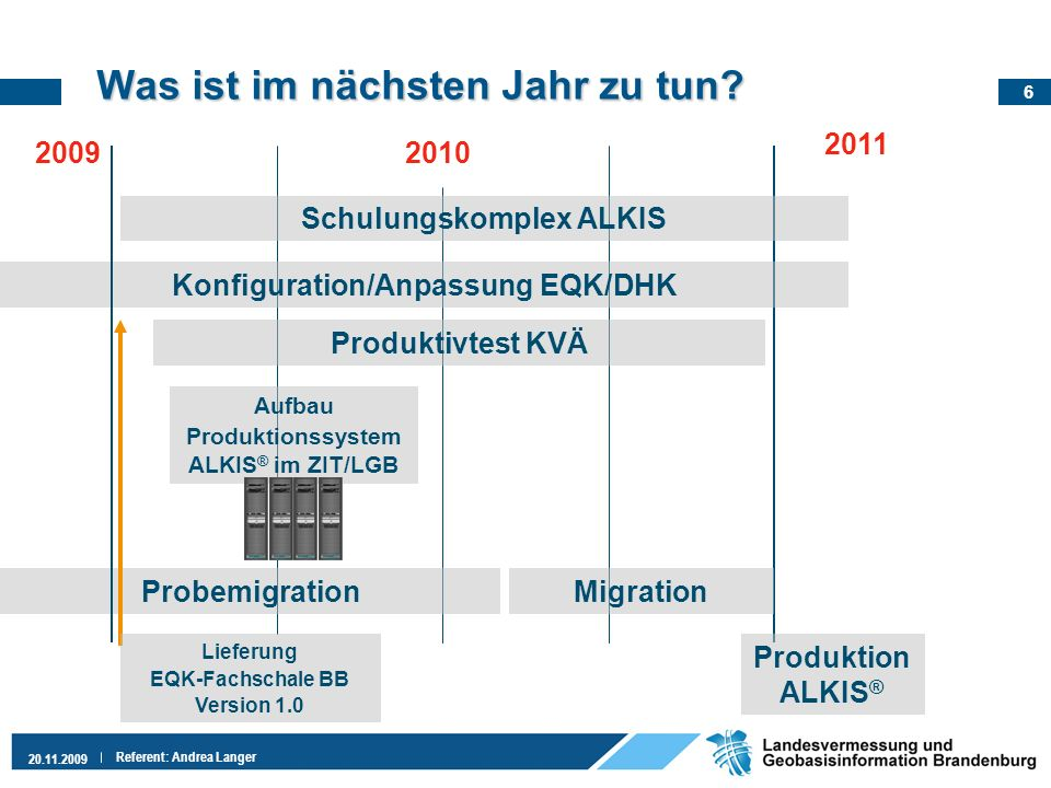 6 20.11.2009 Referent: Andrea Langer Was ist im nächsten Jahr zu tun? 2010 2011 Probemigration Konfiguration/Anpassung EQK/DHK Migration Produktion AL