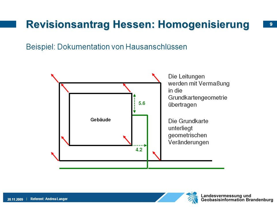 9 20.11.2009 Referent: Andrea Langer Revisionsantrag Hessen: Homogenisierung Beispiel: Dokumentation von Hausanschlüssen