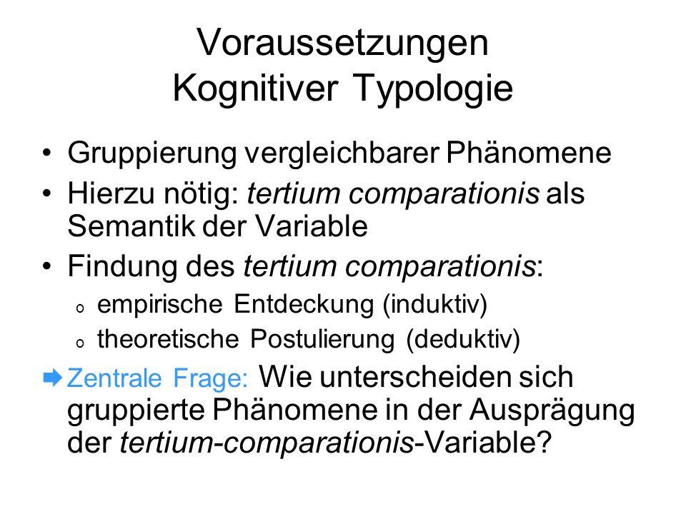 Voraussetzungen Kognitiver Typologie Gruppierung vergleichbarer Phänomene Hierzu nötig: tertium comparationis als Semantik der Variable Findung des te