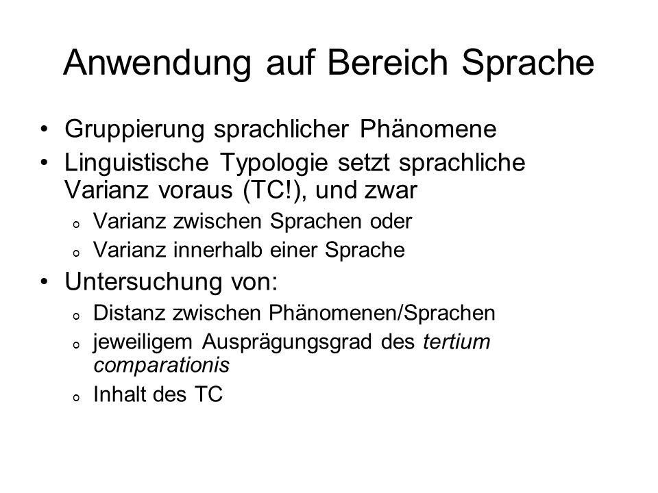 Anwendung auf Bereich Sprache Gruppierung sprachlicher Phänomene Linguistische Typologie setzt sprachliche Varianz voraus (TC!), und zwar o Varianz zw