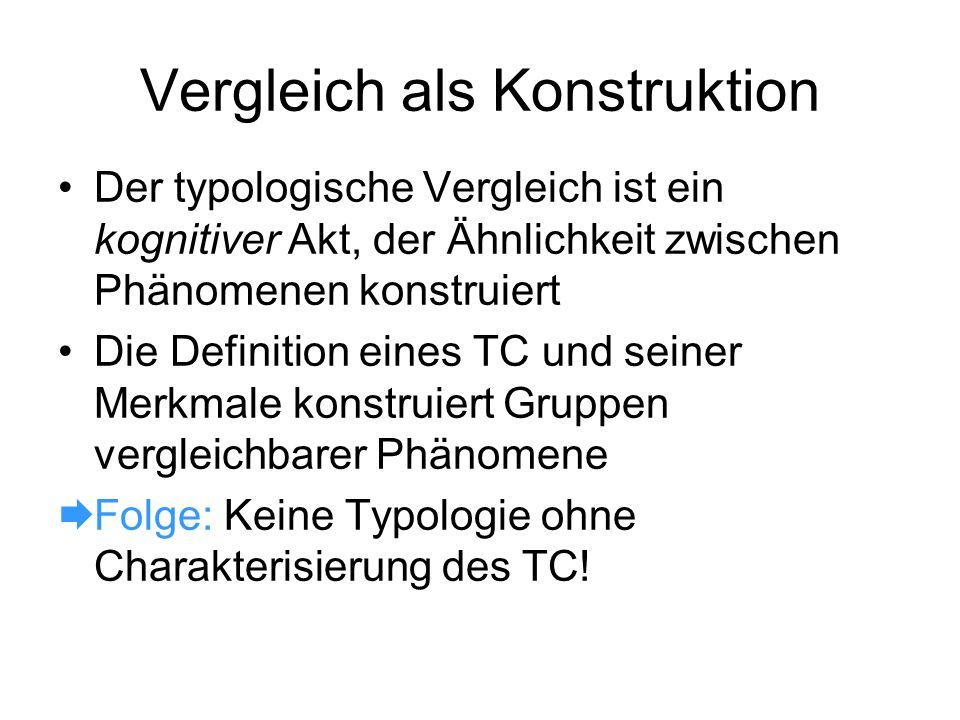 Vergleich als Konstruktion Der typologische Vergleich ist ein kognitiver Akt, der Ähnlichkeit zwischen Phänomenen konstruiert Die Definition eines TC