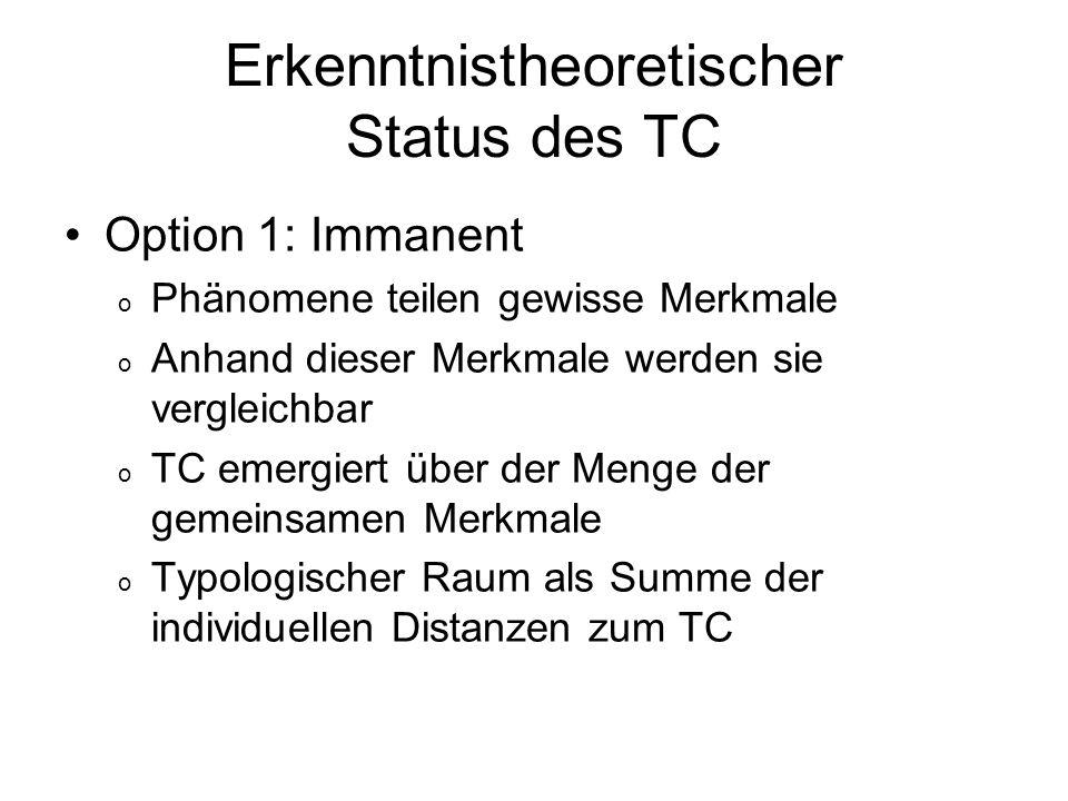 Erkenntnistheoretischer Status des TC Option 1: Immanent o Phänomene teilen gewisse Merkmale o Anhand dieser Merkmale werden sie vergleichbar o TC eme