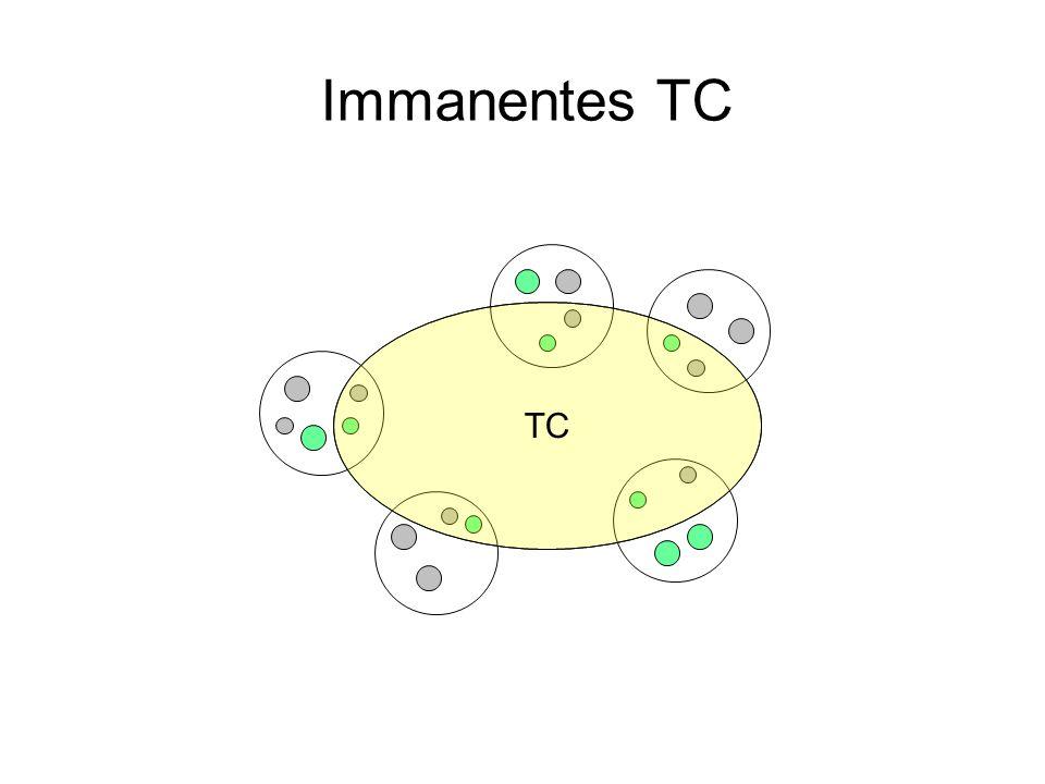 Immanentes TC TC