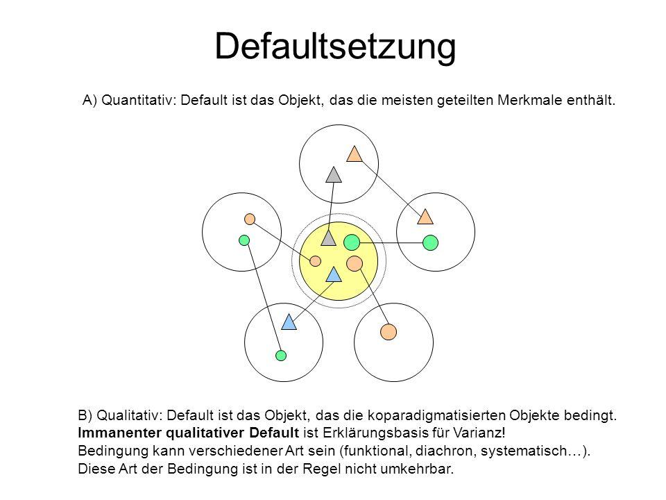 Defaultsetzung A) Quantitativ: Default ist das Objekt, das die meisten geteilten Merkmale enthält. B) Qualitativ: Default ist das Objekt, das die kopa