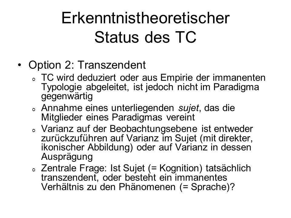 Erkenntnistheoretischer Status des TC Option 2: Transzendent o TC wird deduziert oder aus Empirie der immanenten Typologie abgeleitet, ist jedoch nich
