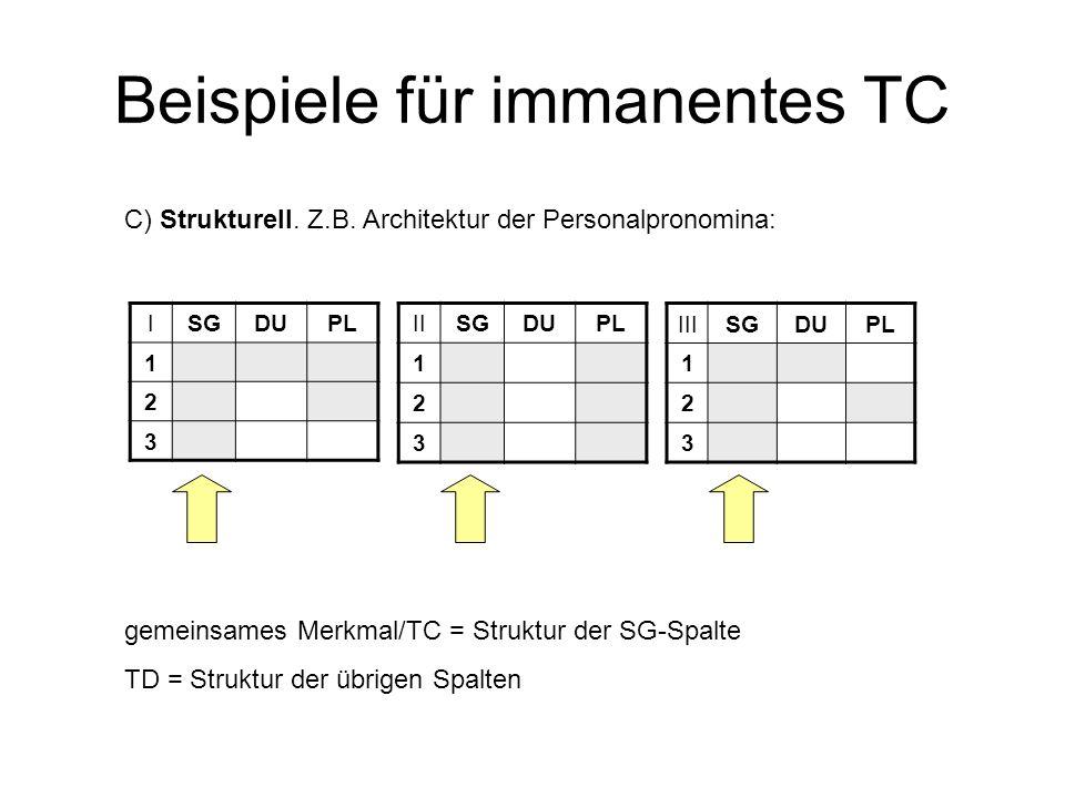 Beispiele für immanentes TC ISGDUPL 1 2 3 IISGDUPL 1 2 3 C) Strukturell. Z.B. Architektur der Personalpronomina: IIISGDUPL 1 2 3 gemeinsames Merkmal/T