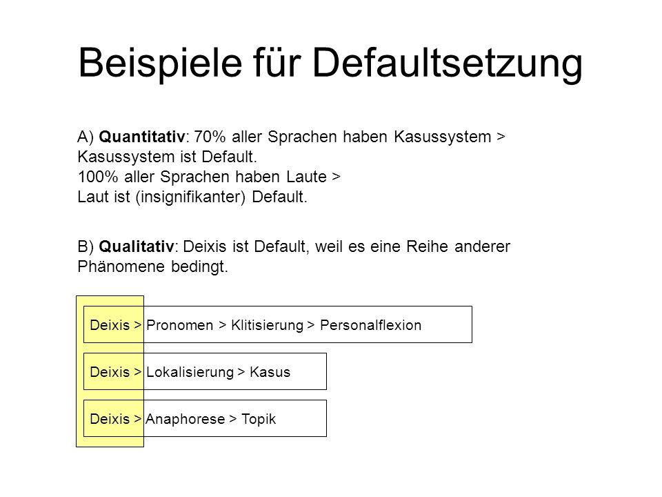 Beispiele für Defaultsetzung A) Quantitativ: 70% aller Sprachen haben Kasussystem > Kasussystem ist Default. 100% aller Sprachen haben Laute > Laut is