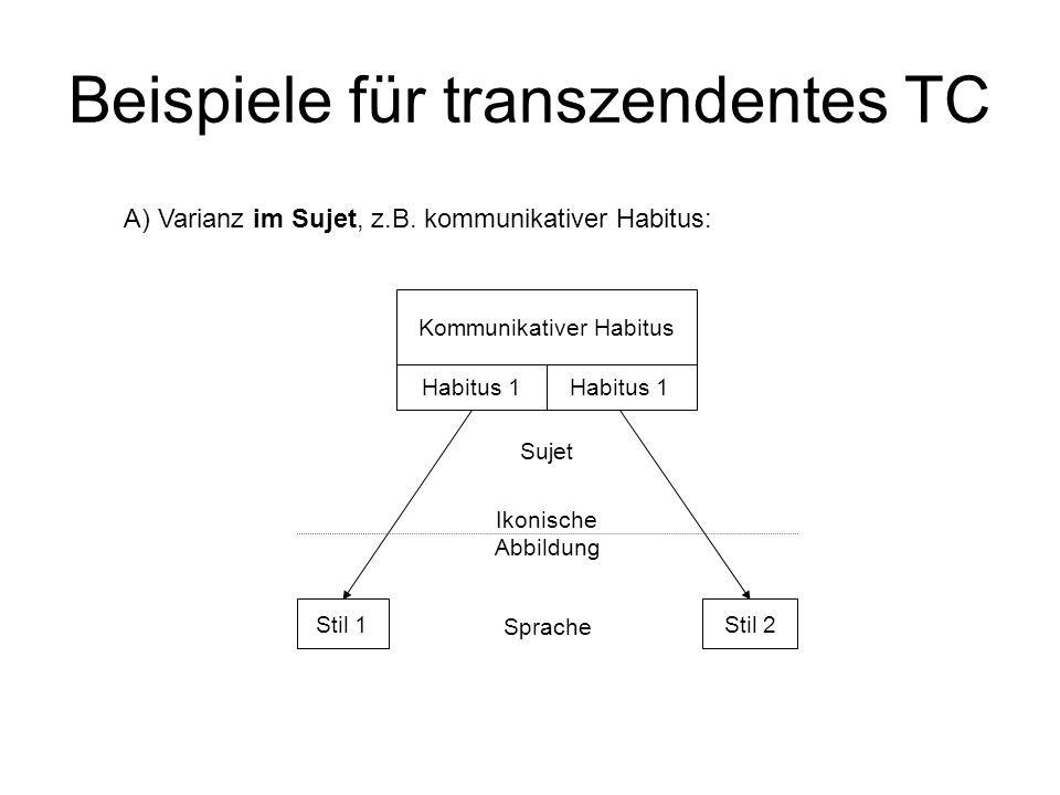 Beispiele für transzendentes TC A) Varianz im Sujet, z.B. kommunikativer Habitus: Stil 1Stil 2 Kommunikativer Habitus Habitus 1 Sujet Sprache Ikonisch
